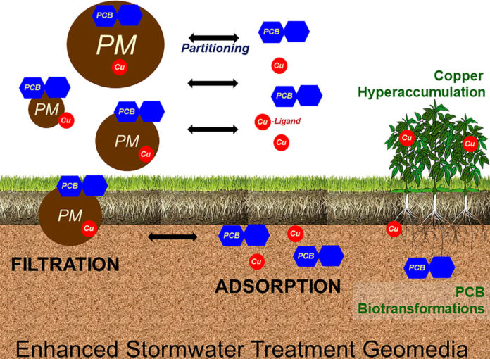 Enhanced stormwater treatment GeoMedia