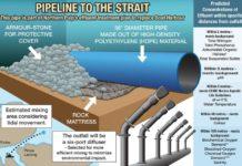diagram-of-effluent -pipe