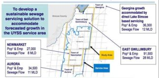 Upper York Sewage Solutions Map