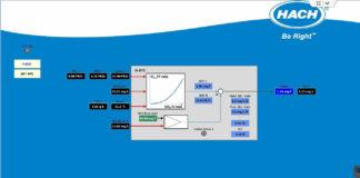 Hach RTC-N system