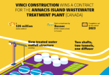 Annacis-Island-wastewater-treatment-facility-infographic