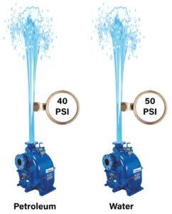 Petroleum and water stream comparison.