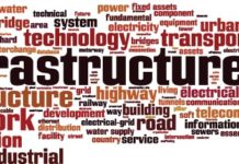 Infrastructure-word-cloud-infographic