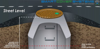 SmartCover sensors
