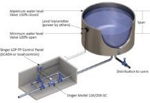 level control panel diagram