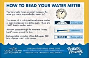 water-meter-infographic