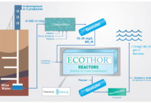 electrolysis-wastewater-graphic