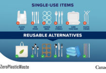 Canada-plastics-ban-graphic-2