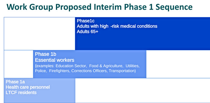 COVID-Vaccine-plan-image