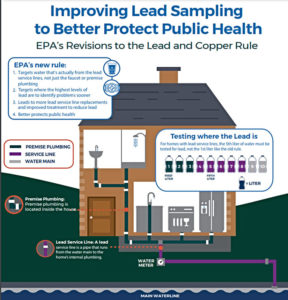 Lead-sampling-infographic