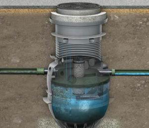 ACO Oleopator P Oil-Water separator